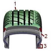 Structure du pneu - Oú la réparation est possible